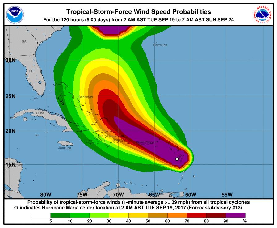 Huracan Maria Dominica