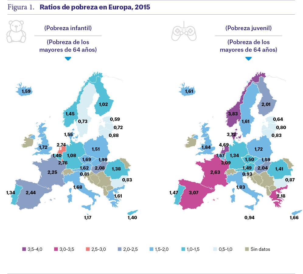 Ratiosdepobrezaeneuropa2015