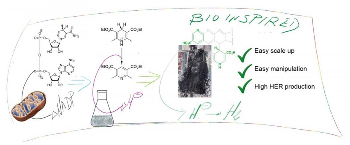 Produccion hidru00f3gino bioinspirado